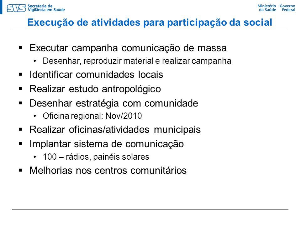 Execução de atividades para participação da social   Executar campanha comunicação de massa Desenhar, reproduzir material e realizar campanha   Id