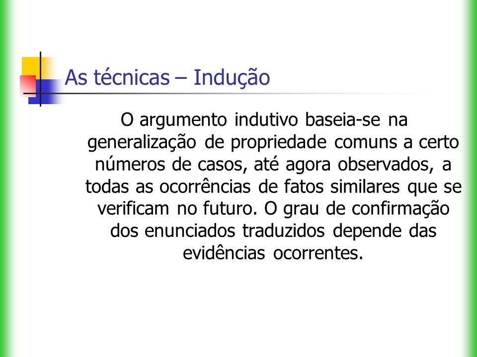 As técnicas – Indução O argumento indutivo baseia-se na generalização de propriedade comuns a certo números de casos, até agora observados, a todas as