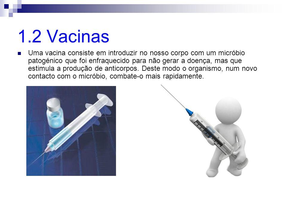 1.3 Higiene A higiene pessoal retira do corpo os restos das excreções, as células envelhecidas da pele, as poeiras e os microrganismos.