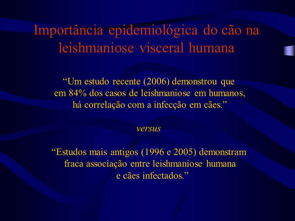 """Importância epidemiológica do cão na leishmaniose visceral humana """"Um estudo recente (2006) demonstrou que em 84% dos casos de leishmaniose em humanos"""