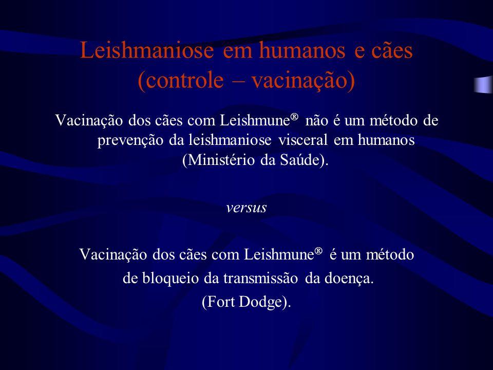 Leishmaniose em humanos e cães (controle – vacinação) Vacinação dos cães com Leishmune  não é um método de prevenção da leishmaniose visceral em huma