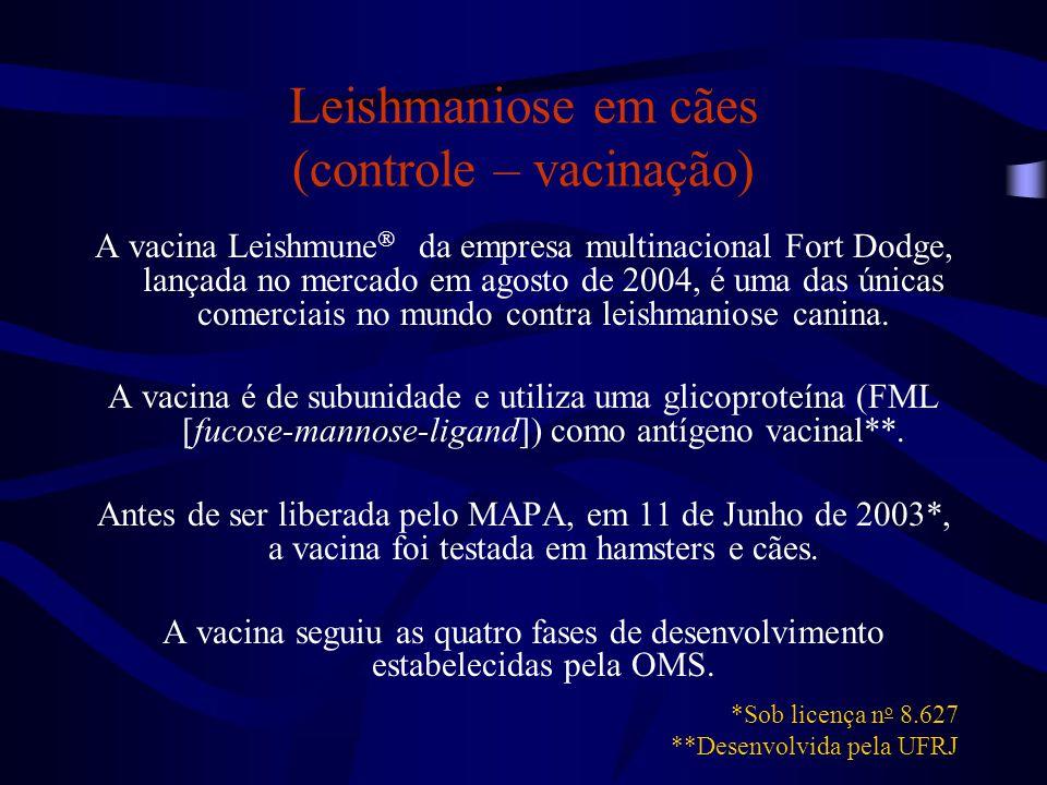 Leishmaniose em cães (controle – vacinação) A vacina Leishmune  da empresa multinacional Fort Dodge, lançada no mercado em agosto de 2004, é uma das