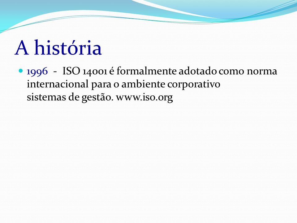 A história 1996 - ISO 14001 é formalmente adotado como norma internacional para o ambiente corporativo sistemas de gestão.