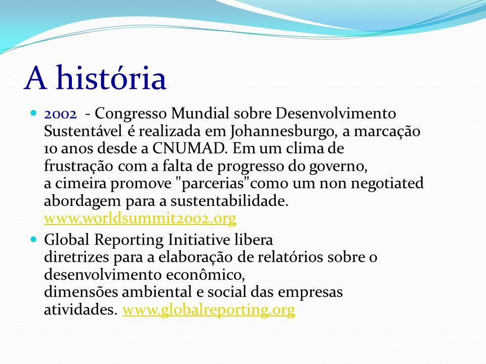 A história 2002 - Congresso Mundial sobre Desenvolvimento Sustentável é realizada em Johannesburgo, a marcação 10 anos desde a CNUMAD.