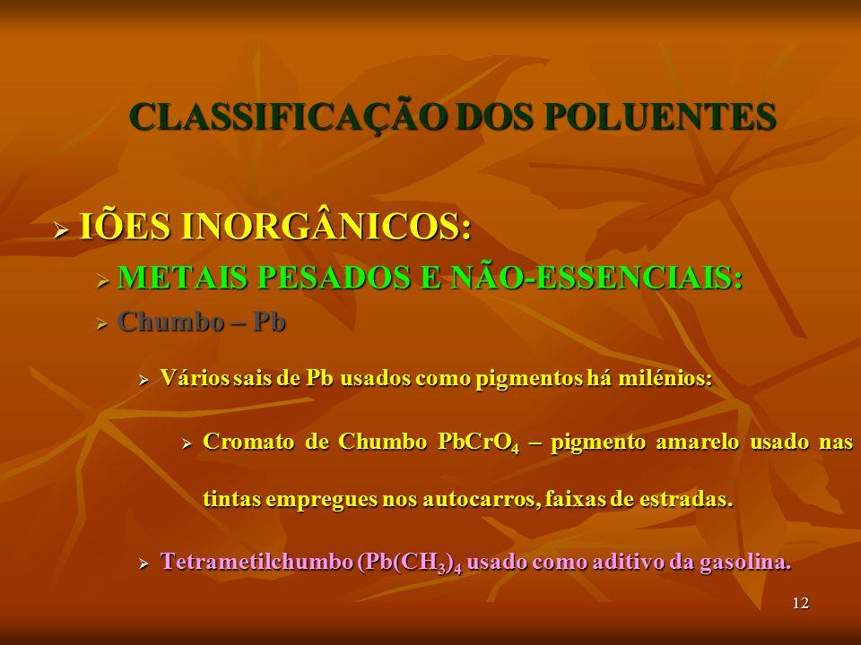 12 CLASSIFICAÇÃO DOS POLUENTES  IÕES INORGÂNICOS:  METAIS PESADOS E NÃO-ESSENCIAIS:  Chumbo – Pb  Vários sais de Pb usados como pigmentos há milén