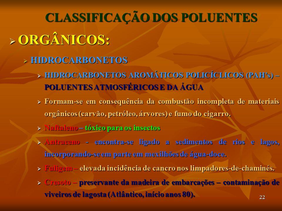 22 CLASSIFICAÇÃO DOS POLUENTES  ORGÂNICOS:  HIDROCARBONETOS  HIDROCARBONETOS AROMÁTICOS POLICÍCLICOS (PAH's) – POLUENTES ATMOSFÉRICOS E DA ÁGUA  F