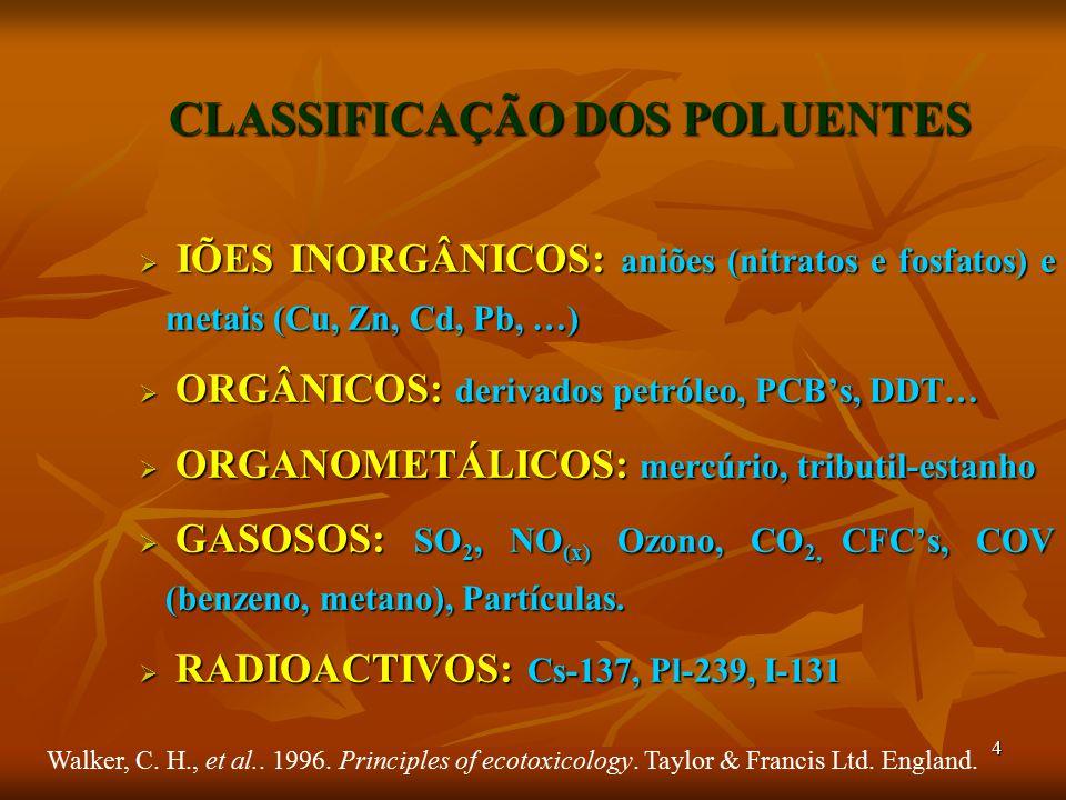 4 CLASSIFICAÇÃO DOS POLUENTES  IÕES INORGÂNICOS: aniões (nitratos e fosfatos) e metais (Cu, Zn, Cd, Pb, …)  ORGÂNICOS: derivados petróleo, PCB's, DDT…  ORGANOMETÁLICOS: mercúrio, tributil-estanho  GASOSOS: SO 2, NO (x) Ozono, CO 2, CFC's, COV (benzeno, metano), Partículas.