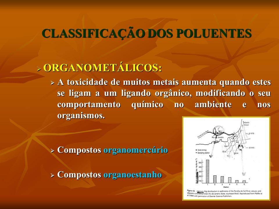 42 CLASSIFICAÇÃO DOS POLUENTES  ORGANOMETÁLICOS:  A toxicidade de muitos metais aumenta quando estes se ligam a um ligando orgânico, modificando o seu comportamento químico no ambiente e nos organismos.