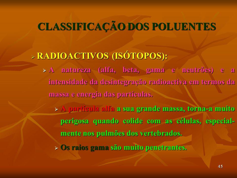 45 CLASSIFICAÇÃO DOS POLUENTES  RADIOACTIVOS (ISÓTOPOS):  A natureza (alfa, beta, gama e neutrões) e a intensidade da desintegração radioactiva em termos da massa e energia das partículas.
