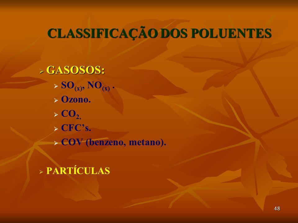 48 CLASSIFICAÇÃO DOS POLUENTES  GASOSOS:   SO (x), NO (x).   Ozono.   CO 2,   CFC's.   COV (benzeno, metano).   PARTÍCULAS