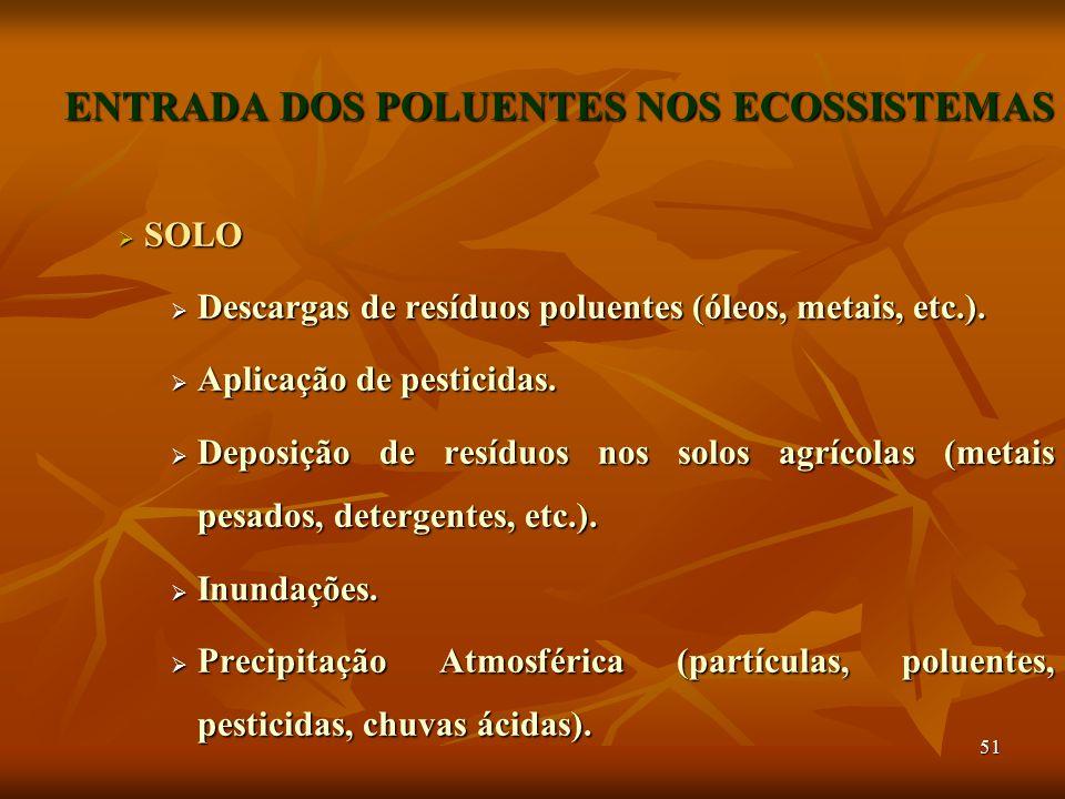 51 ENTRADA DOS POLUENTES NOS ECOSSISTEMAS  SOLO  Descargas de resíduos poluentes (óleos, metais, etc.).  Aplicação de pesticidas.  Deposição de re