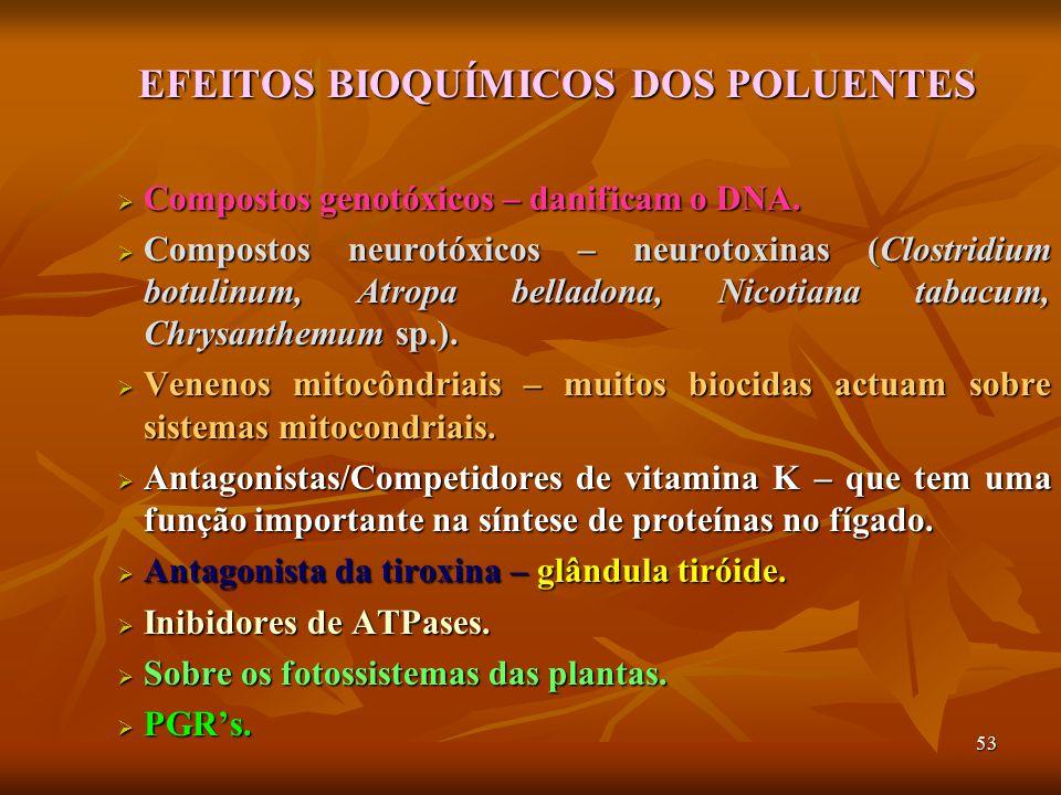 53 EFEITOS BIOQUÍMICOS DOS POLUENTES  Compostos genotóxicos – danificam o DNA.  Compostos neurotóxicos – neurotoxinas (Clostridium botulinum, Atropa