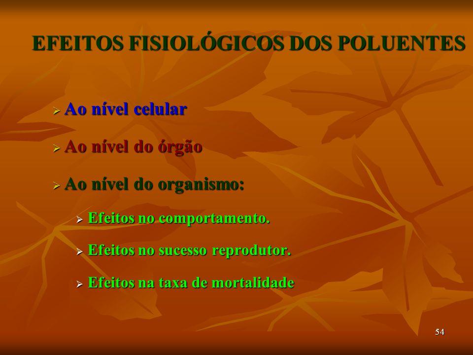 54 EFEITOS FISIOLÓGICOS DOS POLUENTES  Ao nível celular  Ao nível do órgão  Ao nível do organismo:  Efeitos no comportamento.
