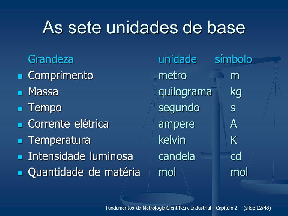 Fundamentos da Metrologia Científica e Industrial - Capítulo 2 - (slide 12/48) As sete unidades de base Grandezaunidade símbolo Comprimentometrom Comp