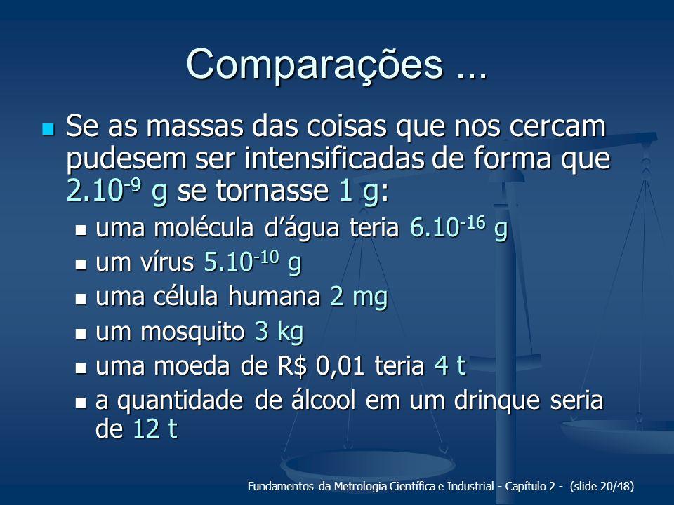 Fundamentos da Metrologia Científica e Industrial - Capítulo 2 - (slide 20/48) Comparações... Se as massas das coisas que nos cercam pudesem ser inten