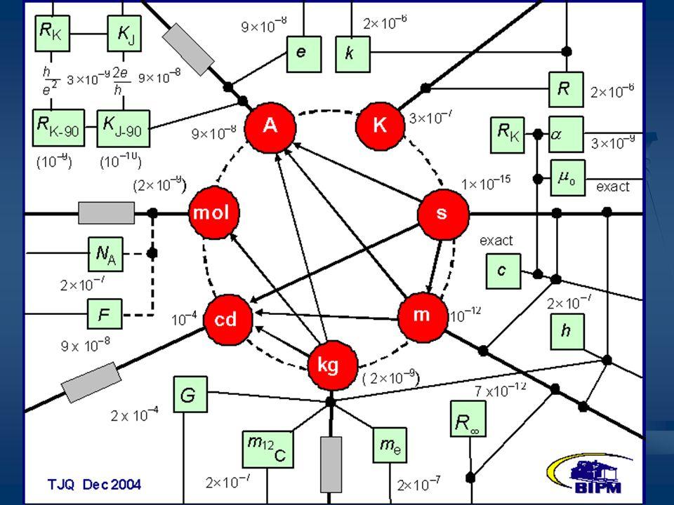 Fundamentos da Metrologia Científica e Industrial - Capítulo 2 - (slide 28/48)