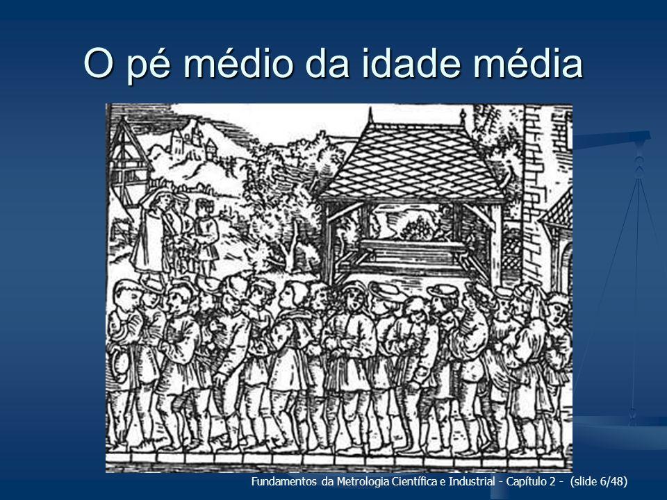 Fundamentos da Metrologia Científica e Industrial - Capítulo 2 - (slide 6/48) O pé médio da idade média