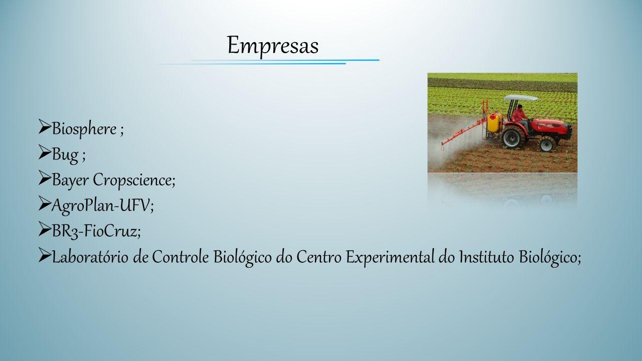 Empresas  Biosphere ;  Bug ;  Bayer Cropscience;  AgroPlan-UFV;  BR3-FioCruz;  Laboratório de Controle Biológico do Centro Experimental do Insti