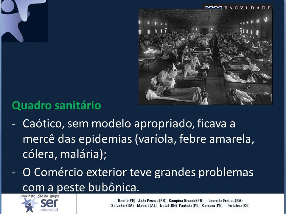 Quadro sanitário -Caótico, sem modelo apropriado, ficava a mercê das epidemias (varíola, febre amarela, cólera, malária); -O Comércio exterior teve grandes problemas com a peste bubônica.