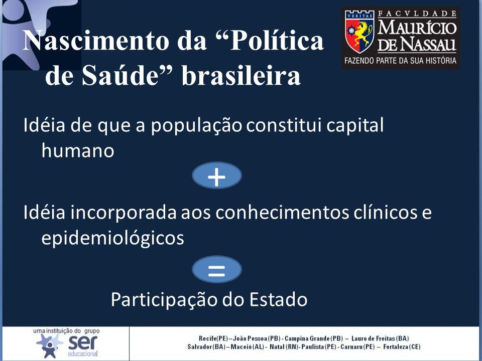 """Nascimento da """"Política de Saúde"""" brasileira Idéia de que a população constitui capital humano Idéia incorporada aos conhecimentos clínicos e epidemio"""