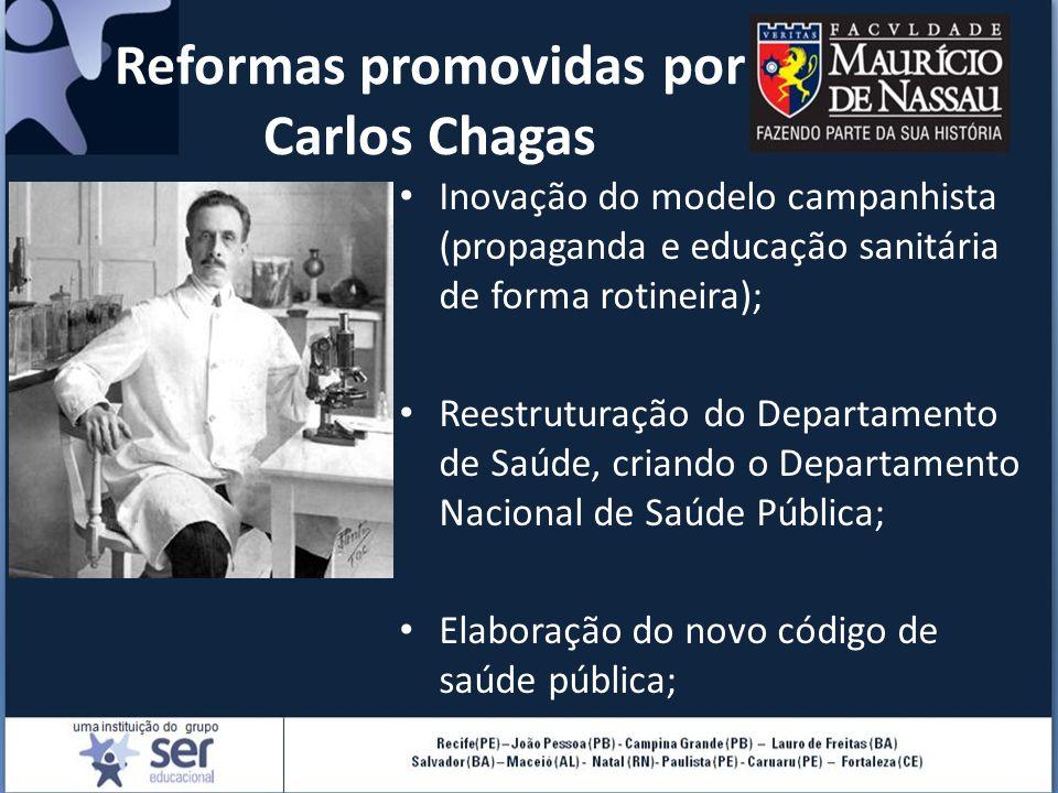 Reformas promovidas por Carlos Chagas Inovação do modelo campanhista (propaganda e educação sanitária de forma rotineira); Reestruturação do Departamento de Saúde, criando o Departamento Nacional de Saúde Pública; Elaboração do novo código de saúde pública;