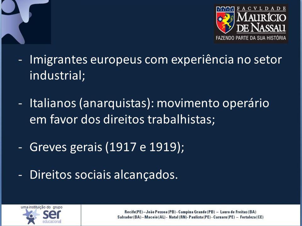 -Imigrantes europeus com experiência no setor industrial; -Italianos (anarquistas): movimento operário em favor dos direitos trabalhistas; -Greves gerais (1917 e 1919); -Direitos sociais alcançados.