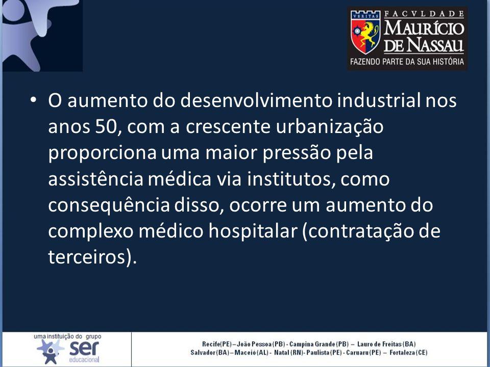 O aumento do desenvolvimento industrial nos anos 50, com a crescente urbanização proporciona uma maior pressão pela assistência médica via institutos,