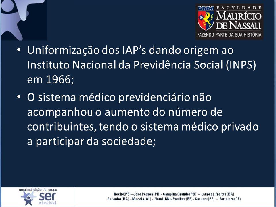 Uniformização dos IAP's dando origem ao Instituto Nacional da Previdência Social (INPS) em 1966; O sistema médico previdenciário não acompanhou o aumento do número de contribuintes, tendo o sistema médico privado a participar da sociedade;