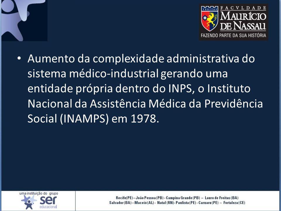 Aumento da complexidade administrativa do sistema médico-industrial gerando uma entidade própria dentro do INPS, o Instituto Nacional da Assistência Médica da Previdência Social (INAMPS) em 1978.