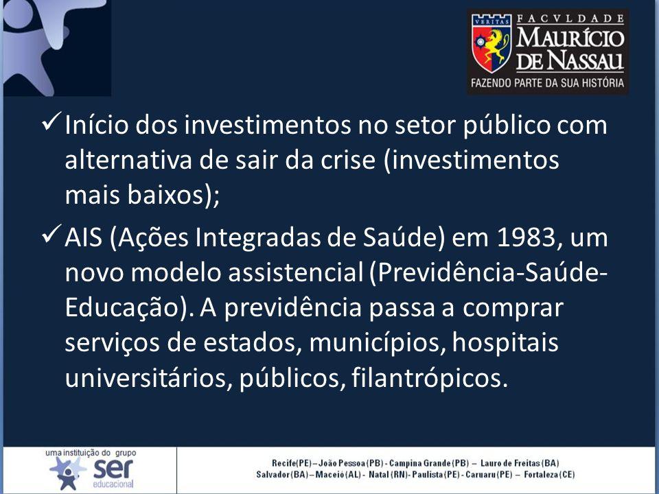Início dos investimentos no setor público com alternativa de sair da crise (investimentos mais baixos); AIS (Ações Integradas de Saúde) em 1983, um novo modelo assistencial (Previdência-Saúde- Educação).