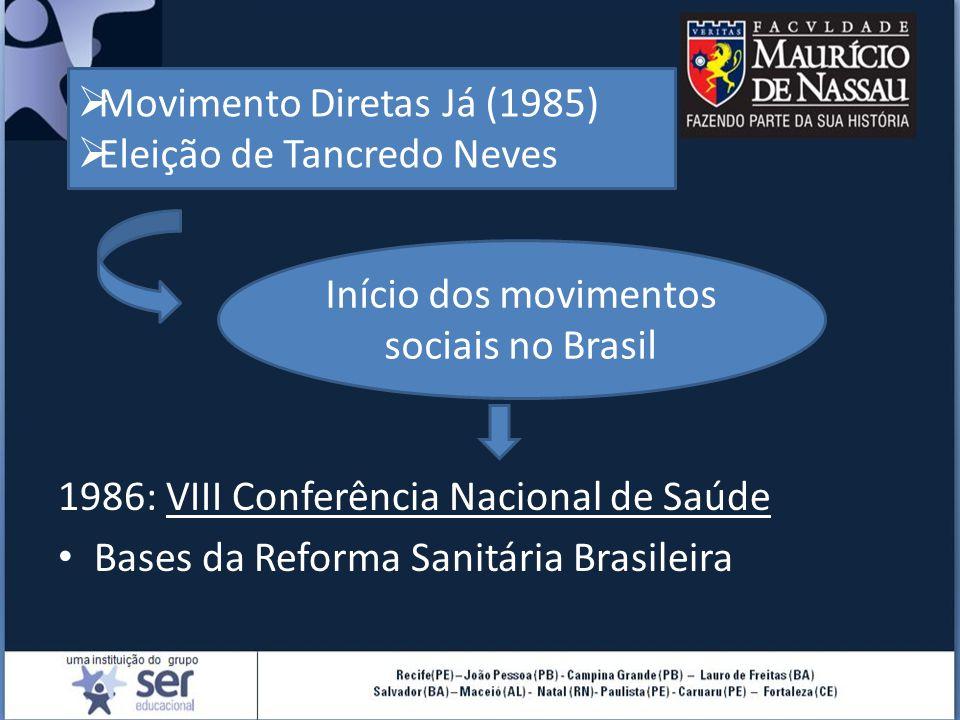 1986: VIII Conferência Nacional de Saúde Bases da Reforma Sanitária Brasileira  Movimento Diretas Já (1985)  Eleição de Tancredo Neves Início dos mo