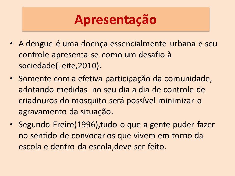 Apresentação A dengue é uma doença essencialmente urbana e seu controle apresenta-se como um desafio à sociedade(Leite,2010).