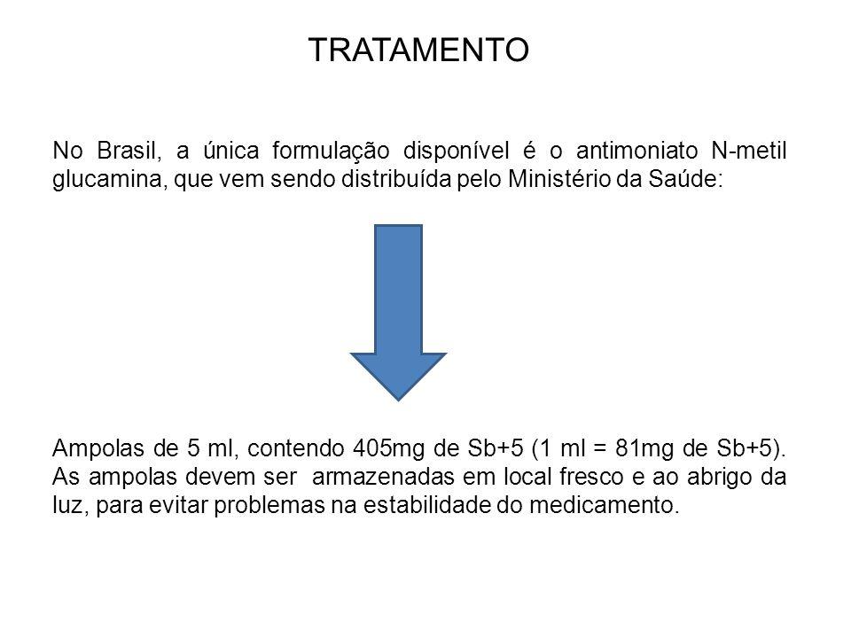 No Brasil, a única formulação disponível é o antimoniato N-metil glucamina, que vem sendo distribuída pelo Ministério da Saúde: Ampolas de 5 ml, conte