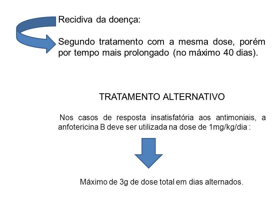 Recidiva da doença: Segundo tratamento com a mesma dose, porém por tempo mais prolongado (no máximo 40 dias). TRATAMENTO ALTERNATIVO Nos casos de resp