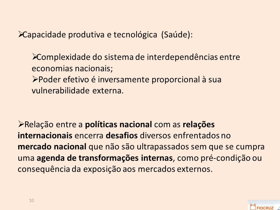10  Capacidade produtiva e tecnológica (Saúde):  Complexidade do sistema de interdependências entre economias nacionais;  Poder efetivo é inversamente proporcional à sua vulnerabilidade externa.