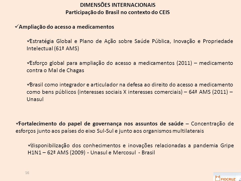 16 DIMENSÕES INTERNACIONAIS Participação do Brasil no contexto do CEIS Ampliação do acesso a medicamentos Estratégia Global e Plano de Ação sobre Saúde Pública, Inovação e Propriedade Intelectual (61ª AMS) Esforço global para ampliação do acesso a medicamentos (2011) – medicamento contra o Mal de Chagas Brasil como integrador e articulador na defesa ao direito do acesso a medicamento como bens públicos (interesses sociais X interesses comerciais) – 64ª AMS (2011) – Unasul Fortalecimento do papel de governança nos assuntos de saúde – Concentração de esforços junto aos países do eixo Sul-Sul e junto aos organismos multilaterais disponibilização dos conhecimentos e inovações relacionadas a pandemia Gripe H1N1 – 62ª AMS (2009) - Unasul e Mercosul - Brasil