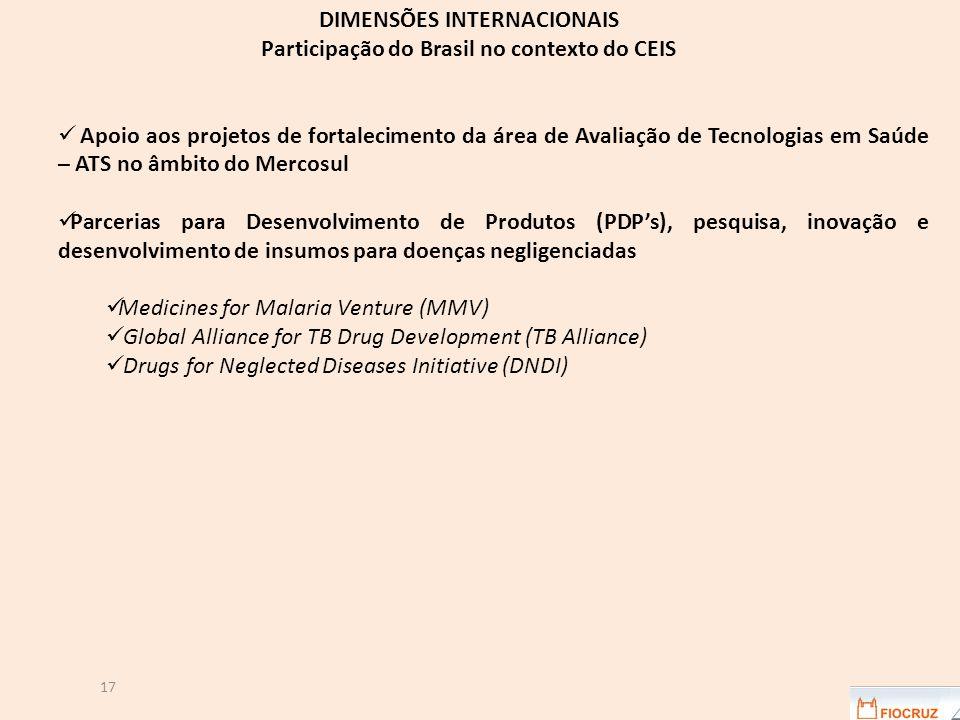 17 DIMENSÕES INTERNACIONAIS Participação do Brasil no contexto do CEIS Apoio aos projetos de fortalecimento da área de Avaliação de Tecnologias em Saúde – ATS no âmbito do Mercosul Parcerias para Desenvolvimento de Produtos (PDP's), pesquisa, inovação e desenvolvimento de insumos para doenças negligenciadas Medicines for Malaria Venture (MMV) Global Alliance for TB Drug Development (TB Alliance) Drugs for Neglected Diseases Initiative (DNDI)