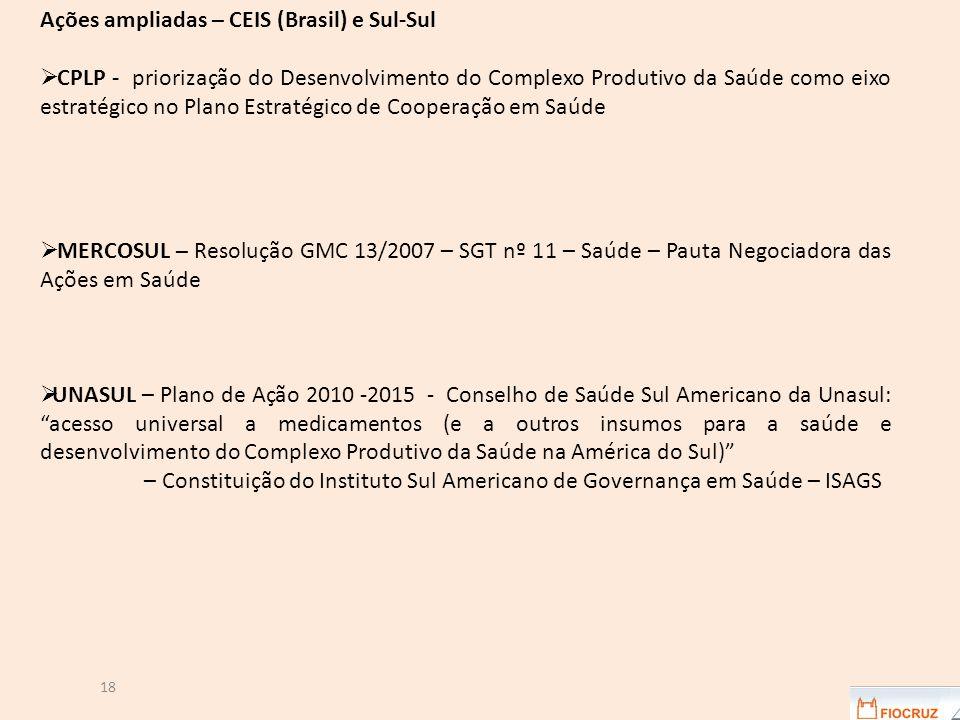 18 Ações ampliadas – CEIS (Brasil) e Sul-Sul  CPLP - priorização do Desenvolvimento do Complexo Produtivo da Saúde como eixo estratégico no Plano Estratégico de Cooperação em Saúde  MERCOSUL – Resolução GMC 13/2007 – SGT nº 11 – Saúde – Pauta Negociadora das Ações em Saúde  UNASUL – Plano de Ação 2010 -2015 - Conselho de Saúde Sul Americano da Unasul: acesso universal a medicamentos (e a outros insumos para a saúde e desenvolvimento do Complexo Produtivo da Saúde na América do Sul) – Constituição do Instituto Sul Americano de Governança em Saúde – ISAGS