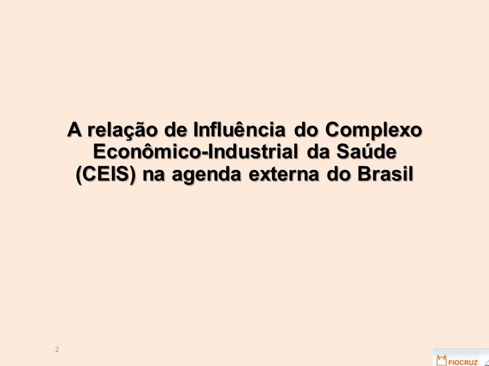 2 A relação de Influência do Complexo Econômico-Industrial da Saúde (CEIS) na agenda externa do Brasil