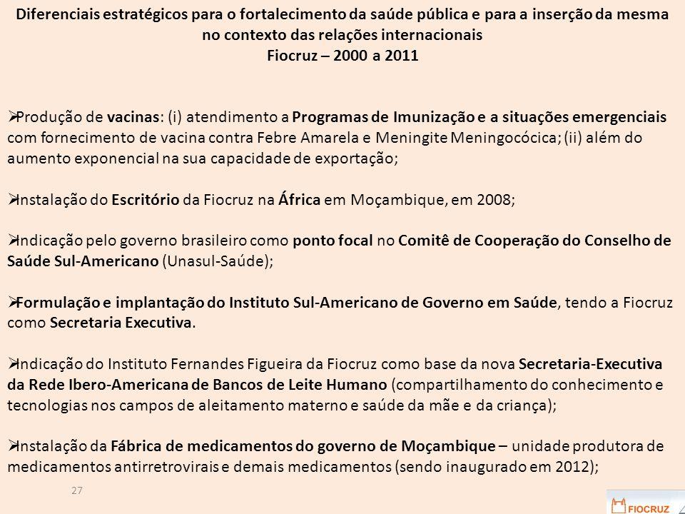 27 Diferenciais estratégicos para o fortalecimento da saúde pública e para a inserção da mesma no contexto das relações internacionais Fiocruz – 2000 a 2011  Produção de vacinas: (i) atendimento a Programas de Imunização e a situações emergenciais com fornecimento de vacina contra Febre Amarela e Meningite Meningocócica; (ii) além do aumento exponencial na sua capacidade de exportação;  Instalação do Escritório da Fiocruz na África em Moçambique, em 2008;  Indicação pelo governo brasileiro como ponto focal no Comitê de Cooperação do Conselho de Saúde Sul-Americano (Unasul-Saúde);  Formulação e implantação do Instituto Sul-Americano de Governo em Saúde, tendo a Fiocruz como Secretaria Executiva.