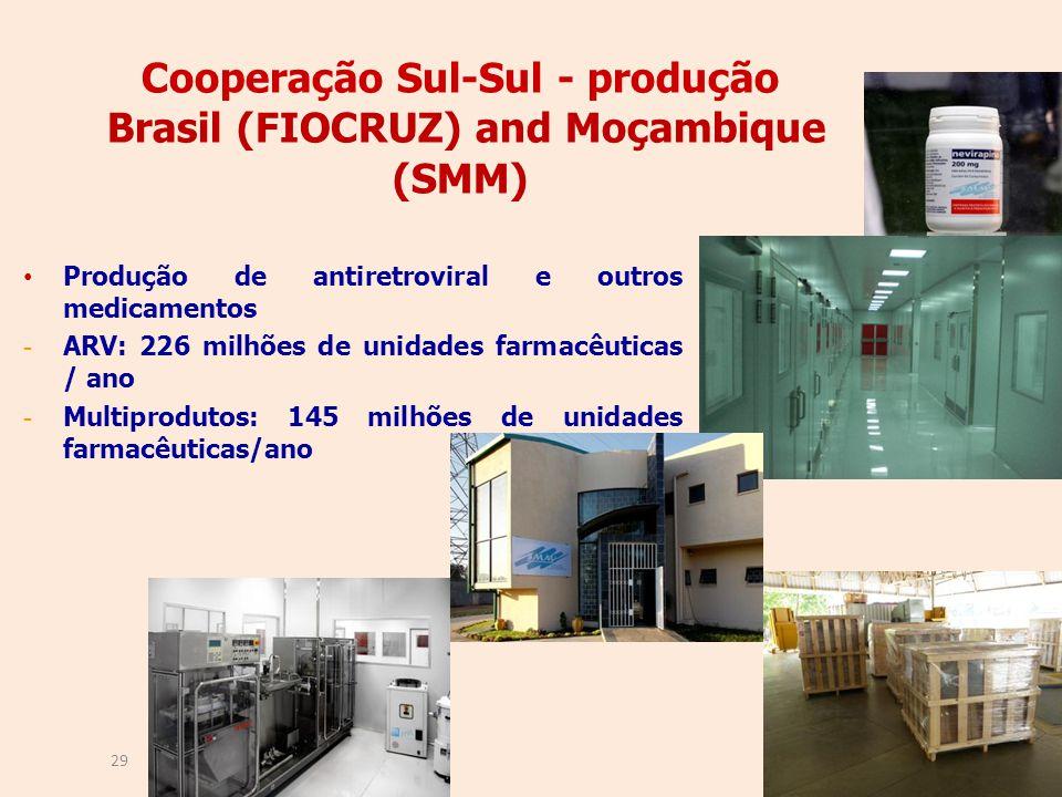 Cooperação Sul-Sul - produção Brasil (FIOCRUZ) and Moçambique (SMM) Produção de antiretroviral e outros medicamentos - ARV: 226 milhões de unidades farmacêuticas / ano - Multiprodutos: 145 milhões de unidades farmacêuticas/ano 29