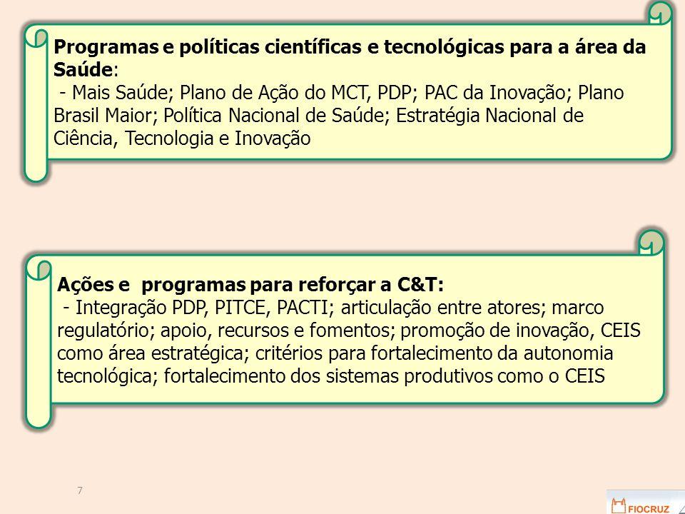 7 Ações e programas para reforçar a C&T: - Integração PDP, PITCE, PACTI; articulação entre atores; marco regulatório; apoio, recursos e fomentos; promoção de inovação, CEIS como área estratégica; critérios para fortalecimento da autonomia tecnológica; fortalecimento dos sistemas produtivos como o CEIS Programas e políticas científicas e tecnológicas para a área da Saúde: - Mais Saúde; Plano de Ação do MCT, PDP; PAC da Inovação; Plano Brasil Maior; Política Nacional de Saúde; Estratégia Nacional de Ciência, Tecnologia e Inovação