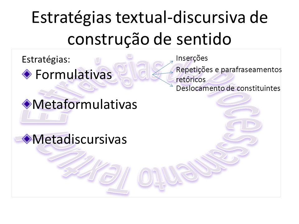 Estratégias textual-discursiva de construção de sentido Estratégias: Formulativas Metaformulativas Metadiscursivas Inserções Repetições e parafraseame
