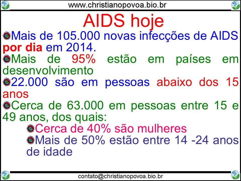 AIDS hoje Mais de 105.000 novas infecções de AIDS por dia em 2014.