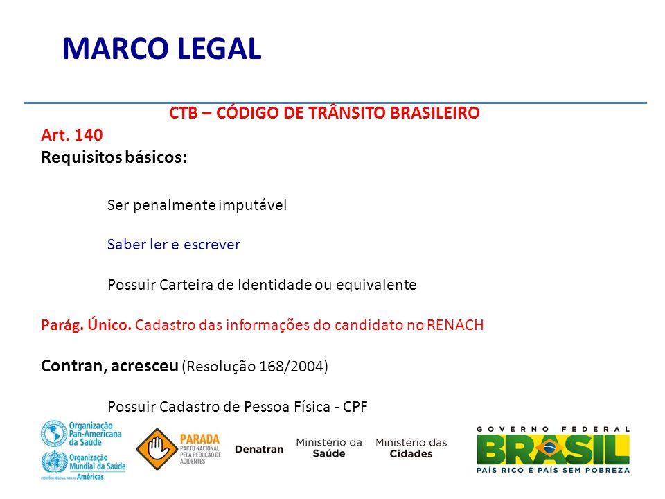 MARCO LEGAL CTB – CÓDIGO DE TRÂNSITO BRASILEIRO Art.