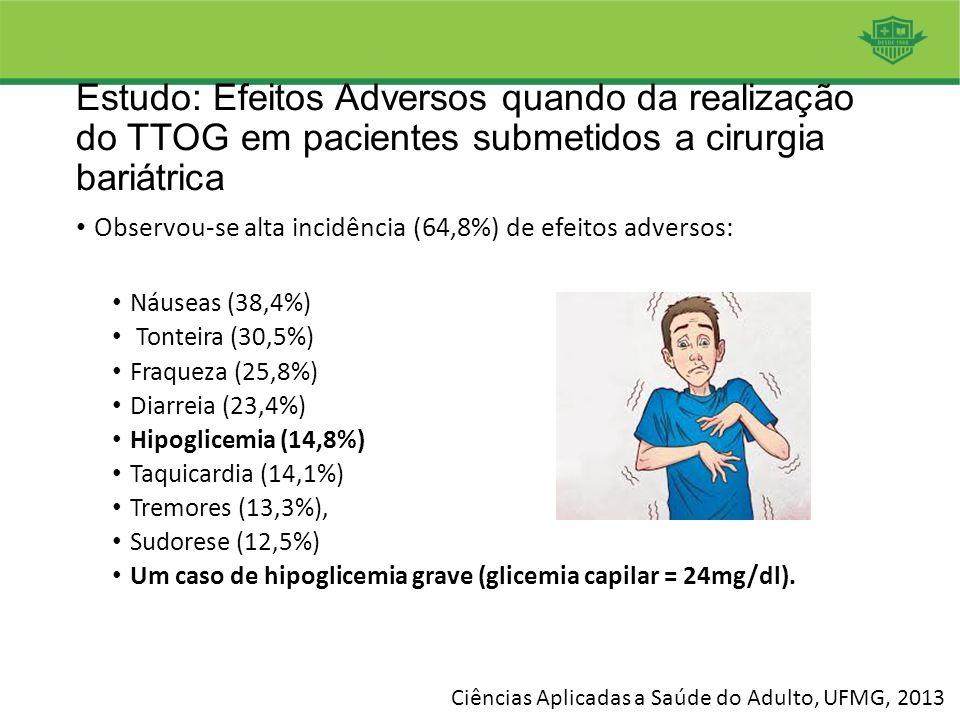 Estudo: Efeitos Adversos quando da realização do TTOG em pacientes submetidos a cirurgia bariátrica Observou-se alta incidência (64,8%) de efeitos adv