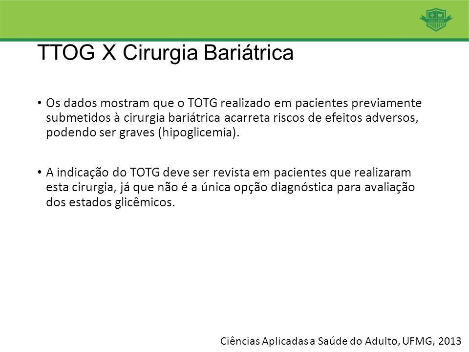 TTOG X Cirurgia Bariátrica Os dados mostram que o TOTG realizado em pacientes previamente submetidos à cirurgia bariátrica acarreta riscos de efeitos