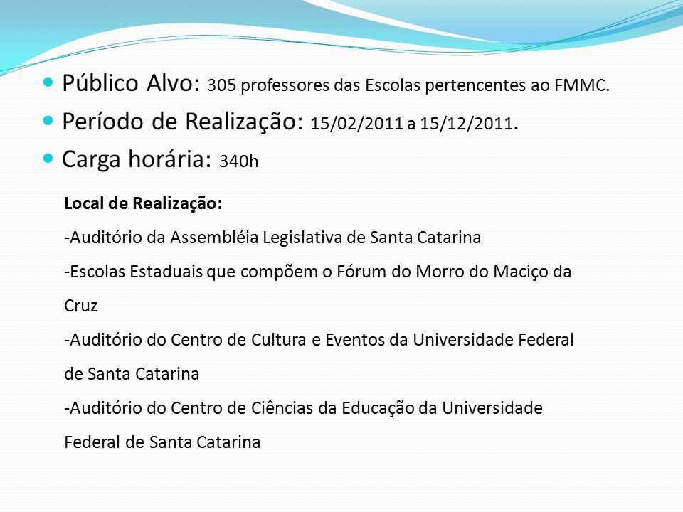 Público Alvo: 305 professores das Escolas pertencentes ao FMMC.