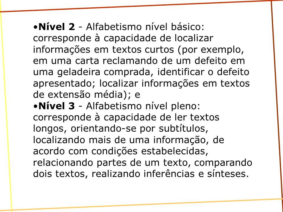 Principais resultados do INAF Evolução dos níveis de alfabetismo - Leitura e escrita 200120032005Dif.