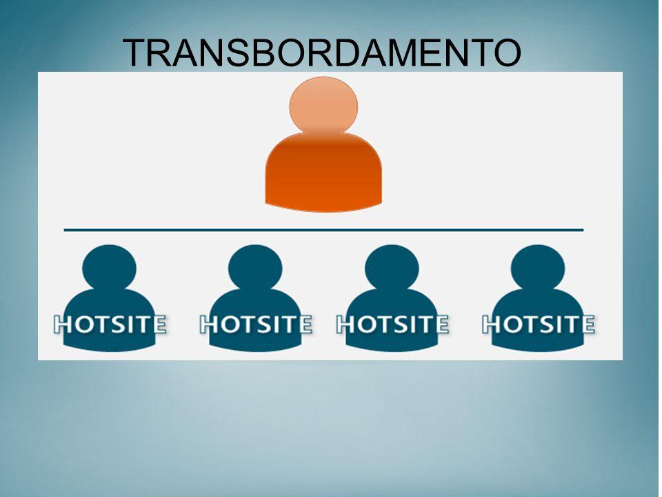 TRANSBORDAMENTO